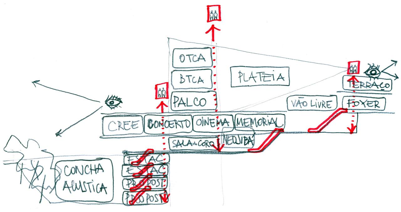 Galeria de Novo Teatro Castro Alves / Estudio America - 4