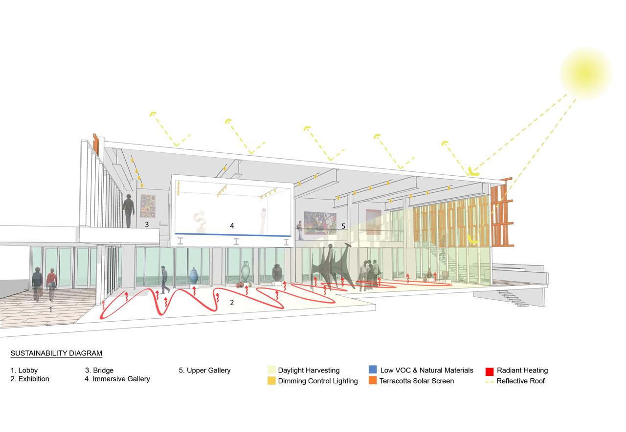 Galeria De Pavilh O De Arte Mcgee Ikon 5 Architects 14