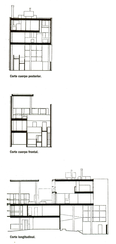Galeria De Cl 225 Ssicos Da Arquitetura Casa Curutchet Le