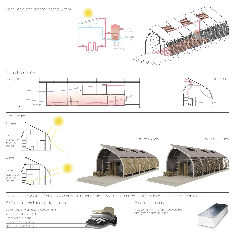 Galeria De Resultado Do Concurso Residncias Sustentveis
